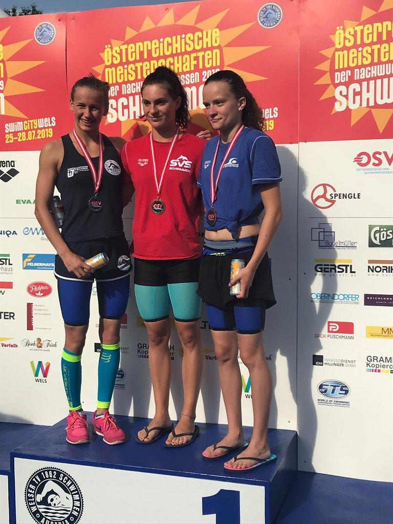 Österreichische Meisterschaften der Nachwuchsklasse 2019